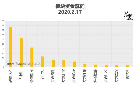 11天内基金火爆调研医药行业342次迈瑞医药拔头筹