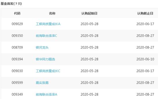 金信基金产品日涨6%