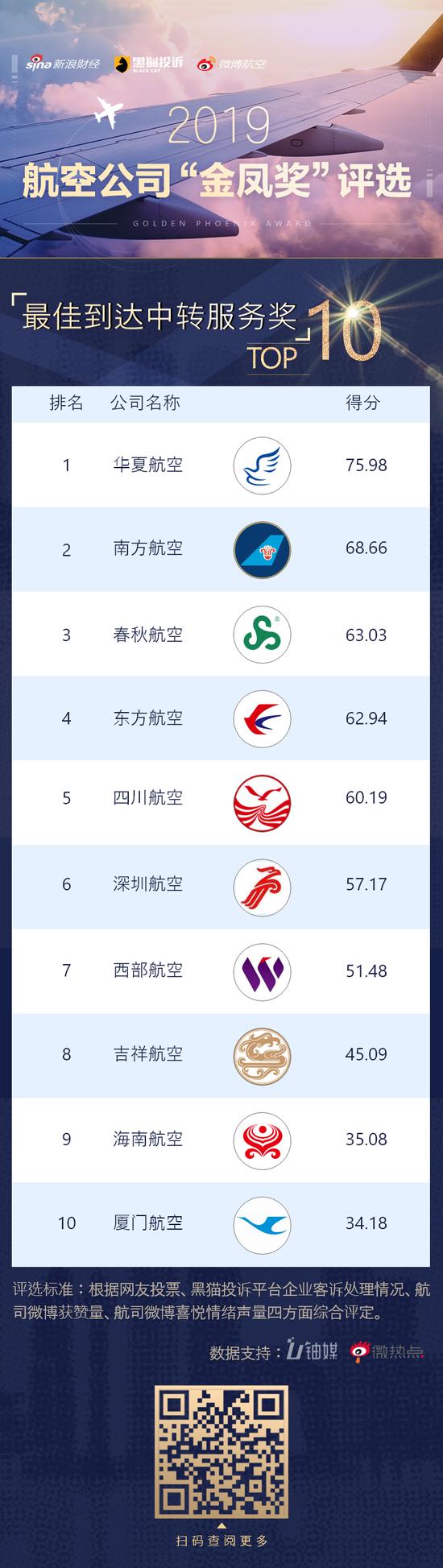 日赚3000万,京沪高铁为何还要上市?