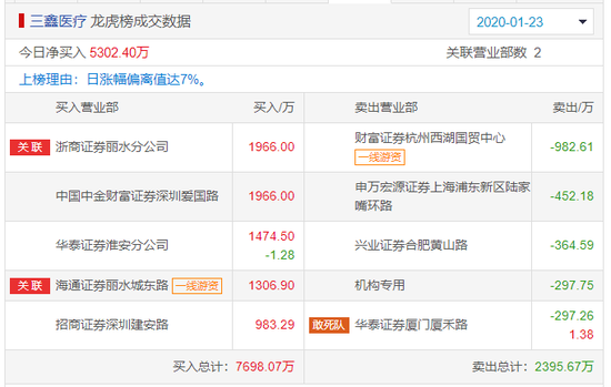 吉林银行原党委书记、董事长张宝祥接受审查调查