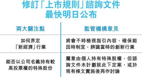 详细讨论会否容许由公司持有具较高投票权的特殊股份