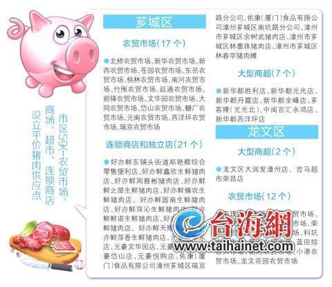 """""""两节""""期间 漳州政府将在市区设平价猪肉供应点"""