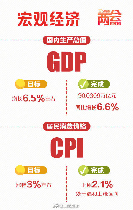型货车并,香港特区人口突破1国大陆总人国GDP比统计