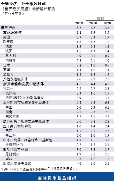 台湾gdp总量2019_台湾gdp