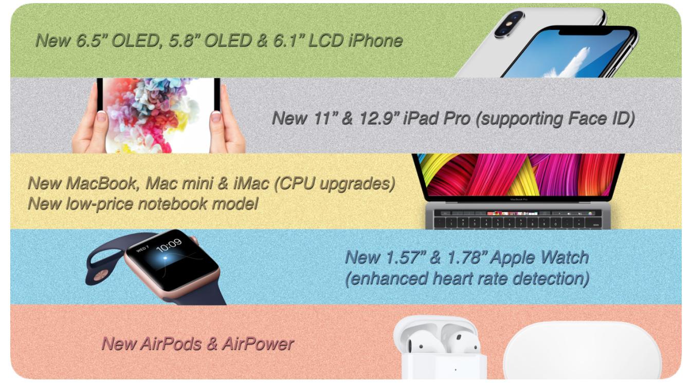 郭老师带来苹果秋季发布会大揭秘!全线更新 惊喜不断的照片 - 2