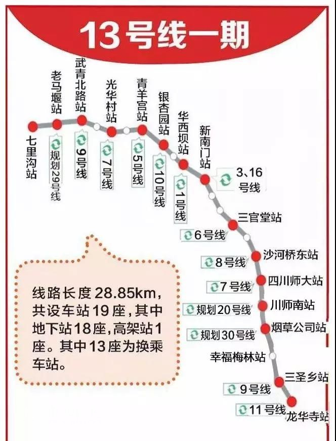 重磅 | 成都轨道交通第四期规划上报方案确定,部分线路被取消!