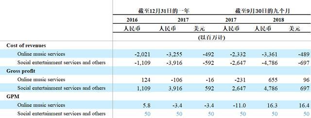 资料来源:彭博,华盛证券