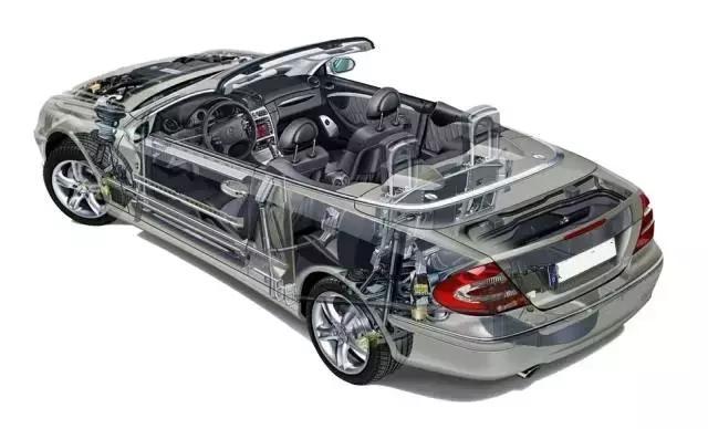 汽車保養時,哪些錢不能省?