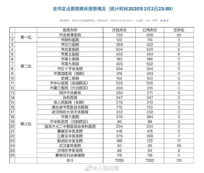 """广东推出""""战疫人才贷""""最高3000万元"""