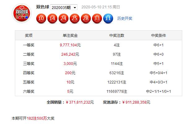 李笑岚双色球第20036期:独蓝关注04