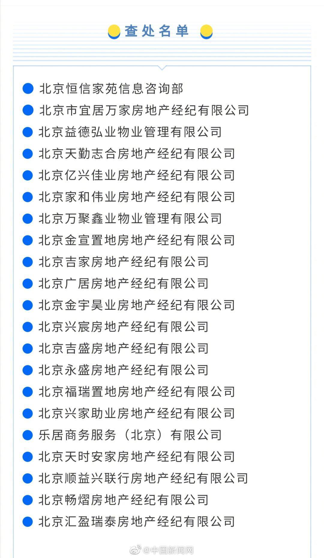 北京21家房地产经纪机构被查处 因炒作学区房等