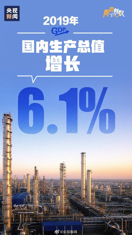 2019年,GDP增长6.1%