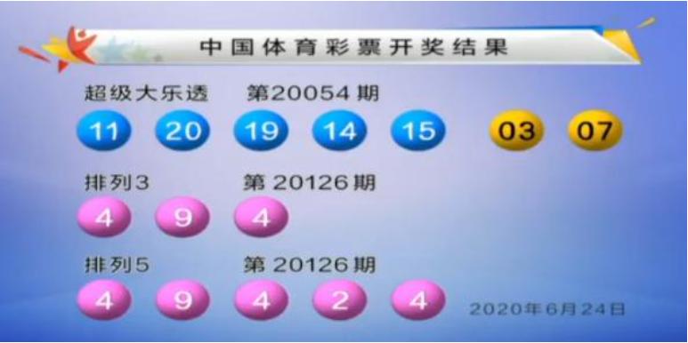 王康大乐透第20055期:前三区防胆码35