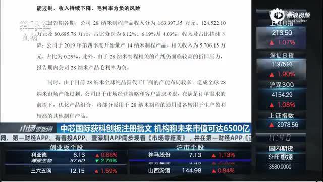 中芯国际获科创板注册批文 机构称异日市值可达6500亿