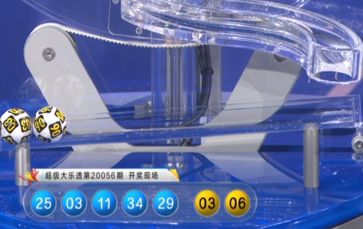 程远玄大乐透第20057期:奇偶比参考2-3