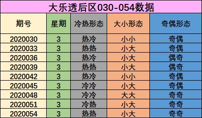 赵强大乐透第20057期:后区杀码08 11