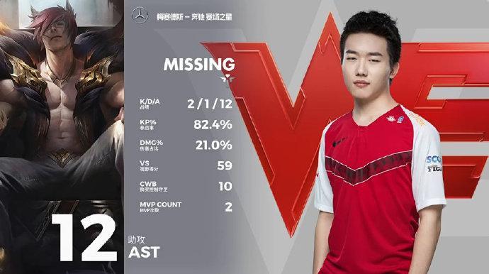 Missing拿下MVP