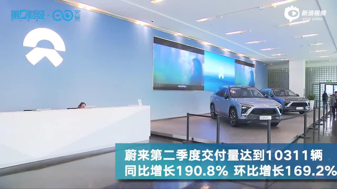 特斯拉5天涨43% 新能源车涨疯了!