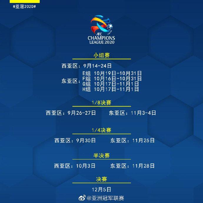 亚足联宣布卡塔尔承办亚冠西亚区小组赛至半决赛比赛