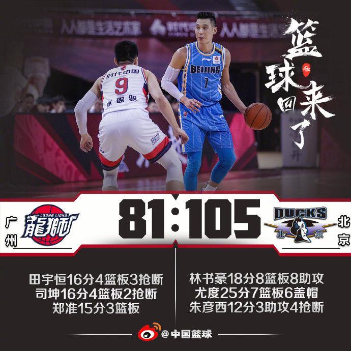 林书豪18+8+8尤度25分 北京大胜广州斩8连胜