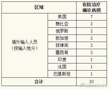 上海23日新增境外输入确诊病例1例 治愈出院1例
