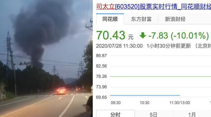 臺州一上市藥企車間昨夜爆炸致2人重傷 今晨股票開盤跌停