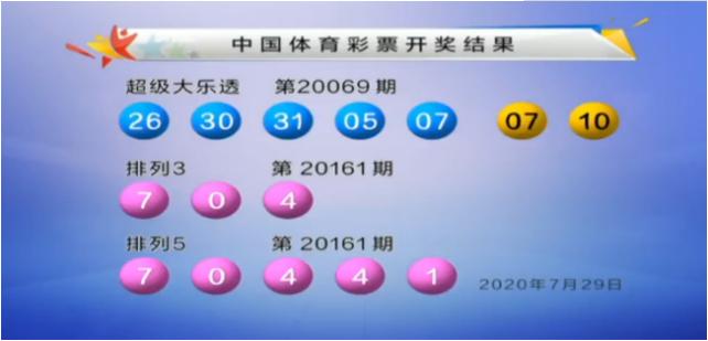 马当先大乐透第20070期:推荐大小比3-2