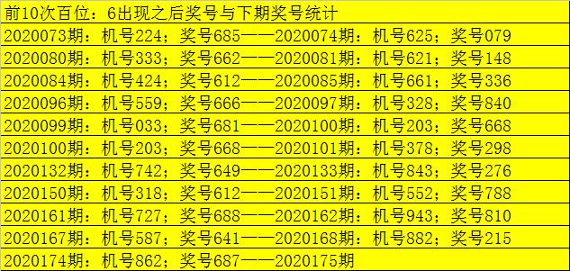 [新浪彩票]老郑福彩3D第20175期:百位参考14589