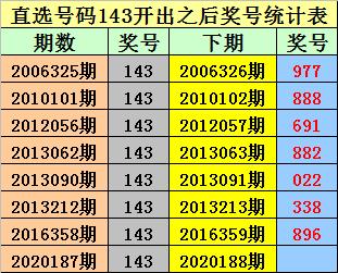 [新浪彩票]金原排列三第20188期:通杀一码0