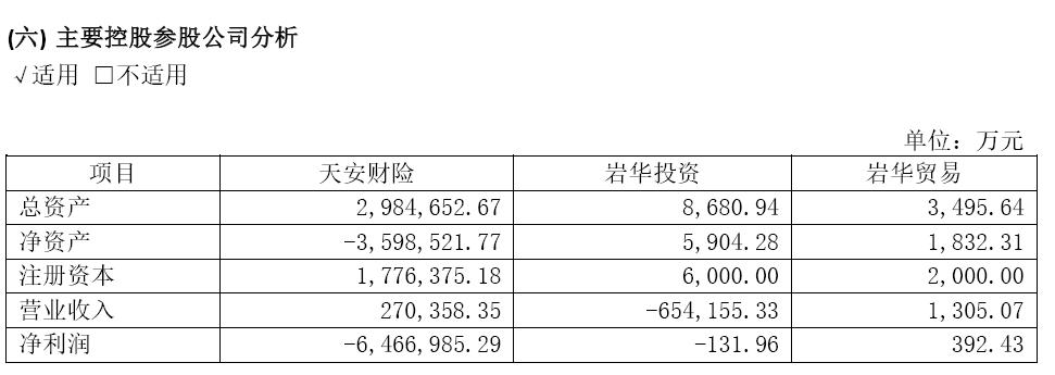 天安财险上半年巨亏646.7亿元 监管火速问询!发生了什么?