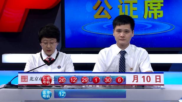 [新浪彩票]清风双色球第20089期:三区比2-3-1