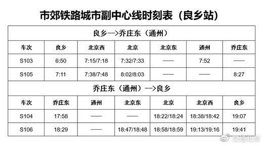 北京地铁房山线、燕房线9月19日、26日全线全天停运