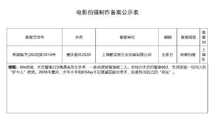 《重庆森林2020》备案公示
