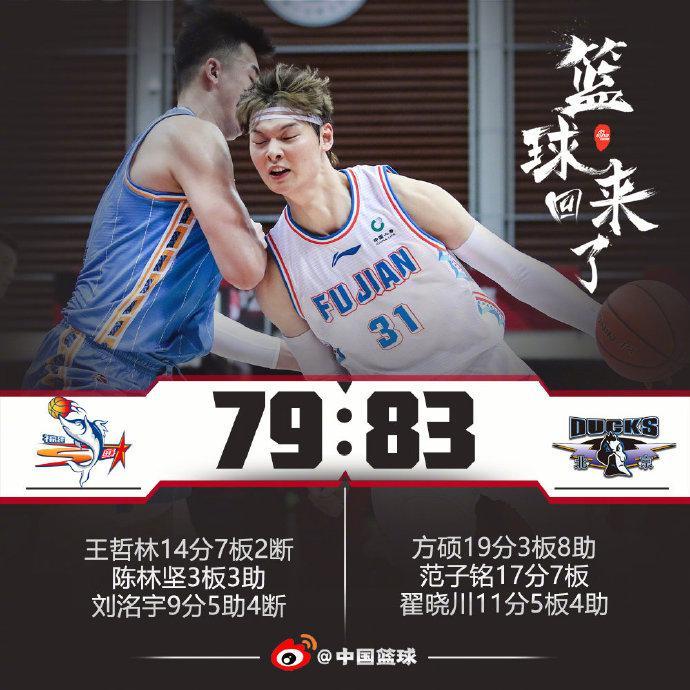 季前赛-方硕19+8范子铭17分 北京力克福建