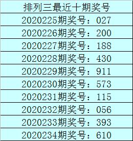 [新浪彩票]老刀排列三235期分析:个位关注号码5