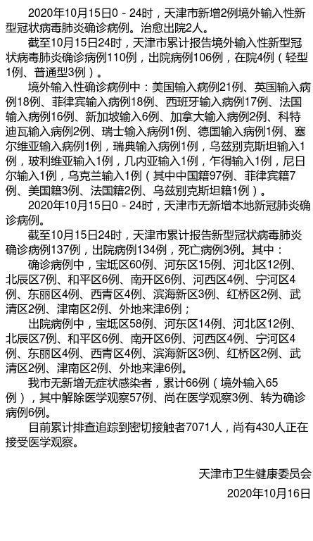 15日天津新增2例境外输入确诊病例