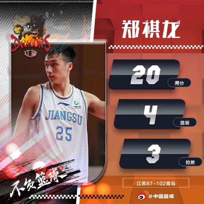郑祺龙破选秀球员生计首秀得分纪录