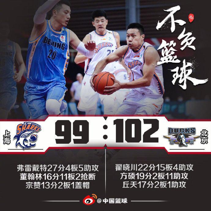 北京夺得两连胜;而上海则停止两连胜