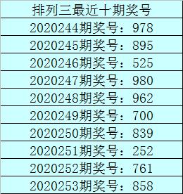 [新浪彩票]老刀排列三第254期预测:双胆2 5