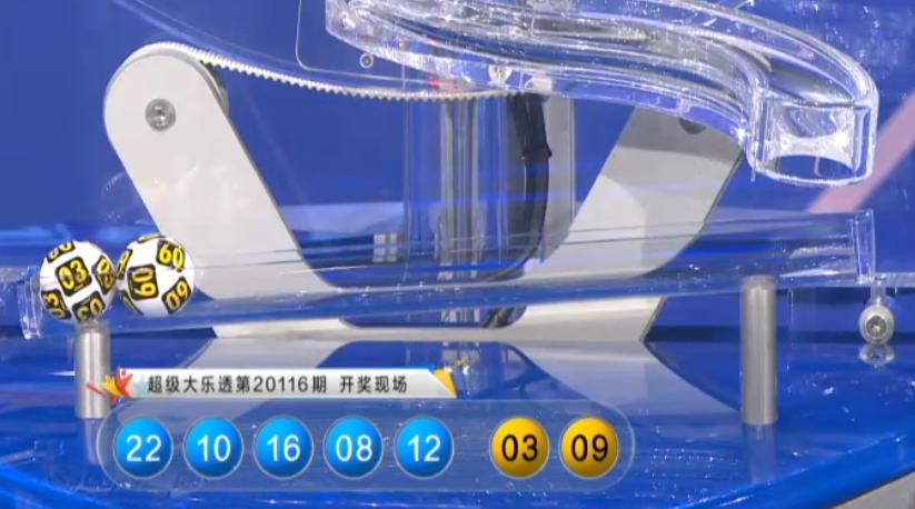 邵老爷117期大乐透预测奖号:前区定位龙头凤尾