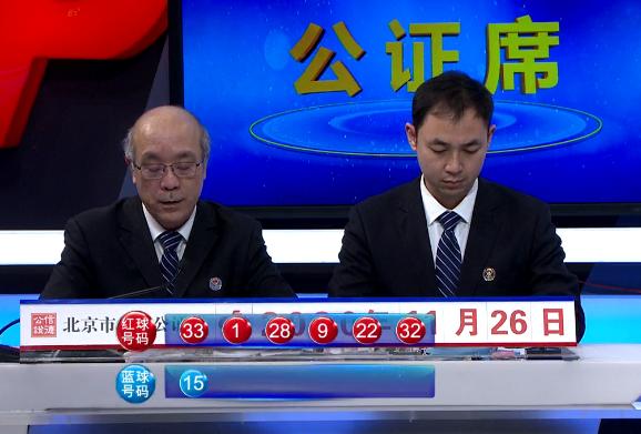 120期程成双色球预测奖号:蓝球三区分析