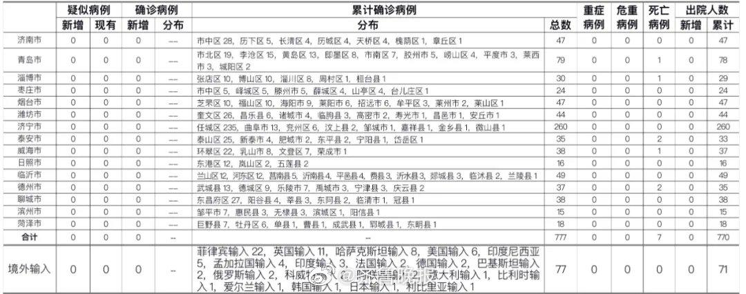 已有游子回乡抗洪!可用劳动力不足千人,九江江州发信求援