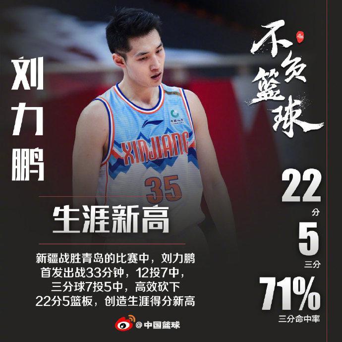 <b>新疆男篮113比101战胜青岛男篮的比赛</b>