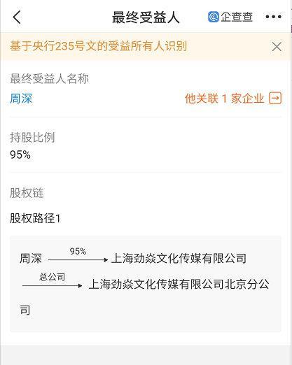 周深工作室成立北京分公司