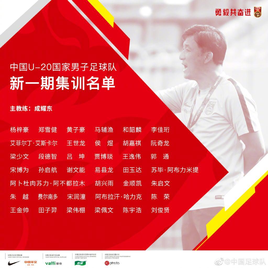 新一期U20國足集訓名單發布:王世龍賈博琰領銜