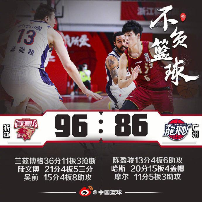 兰兹博格36+11陆文博21分 浙江逆转广州5连胜