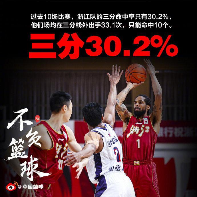 到本场逆袭广州男篮,浙江男篮在最近10场竞赛中获得7胜3负的战绩