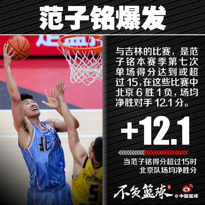 范子铭表现成北京晴雨表 他得分15+北京6胜1负