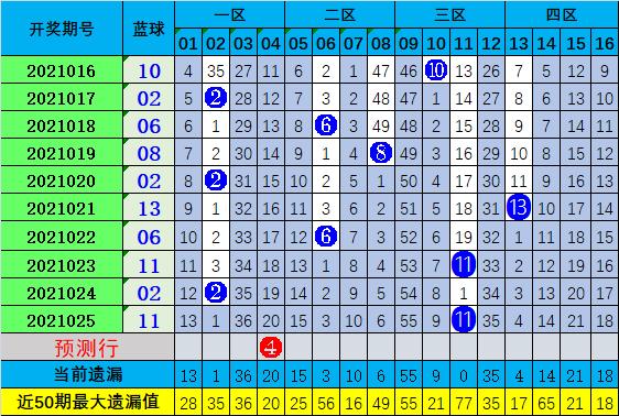 陈浩双色球026期预测奖号:蓝球5码推荐