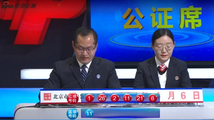 杨天双色球037期:蓝球5码参考